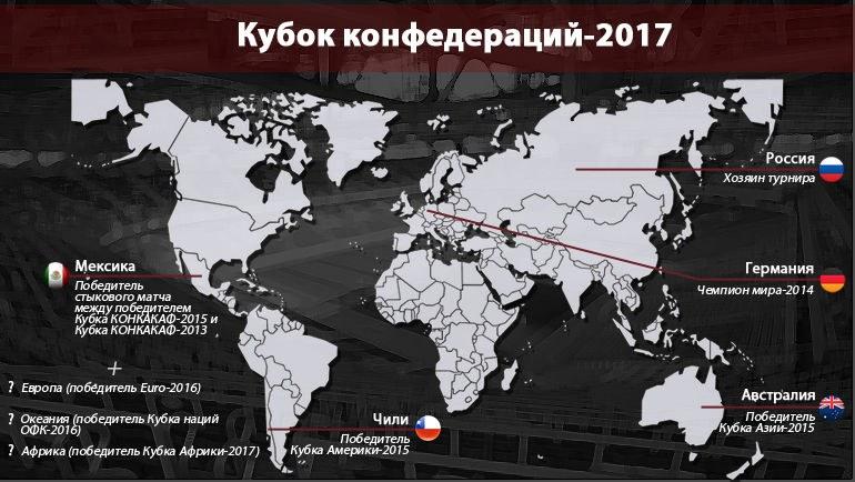 fifa2017