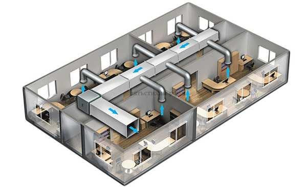 sistemi ventilatsii
