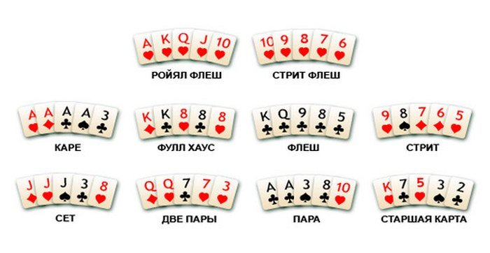 pokerdom