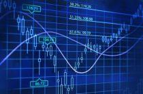 Что такое торговые сигналы на рынке Форекс и для чего они нужны?