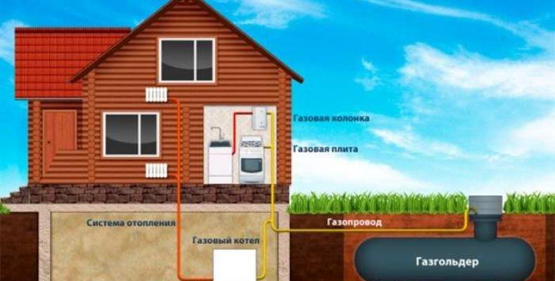 Какие плюсы у автономного отопления на газе?
