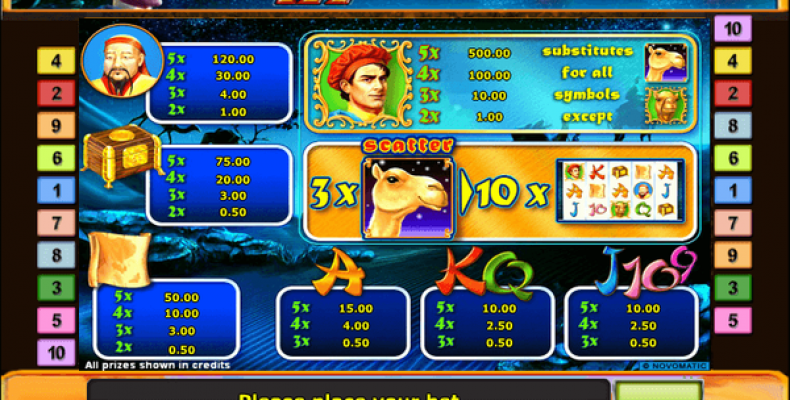 Уникальный игровой автомат «Marco Polo» в новом Казино икс